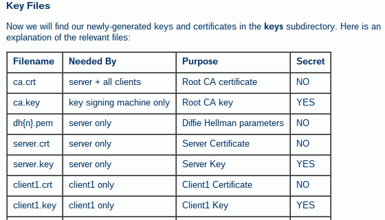 keyfileexplanationtable